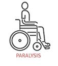 https://drlv.org/images/easyblog_articles/342/Hirntumor/b2ap3_large_Paralysis.png
